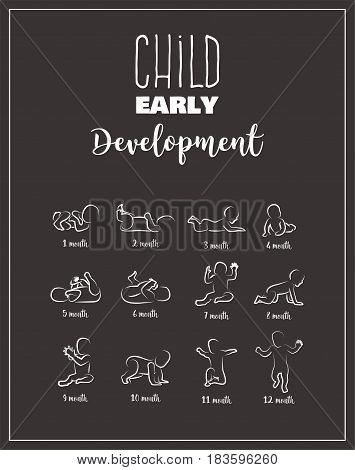 Baby Development Stages Milestones First One Year . Child milestones of first year. vector illustration