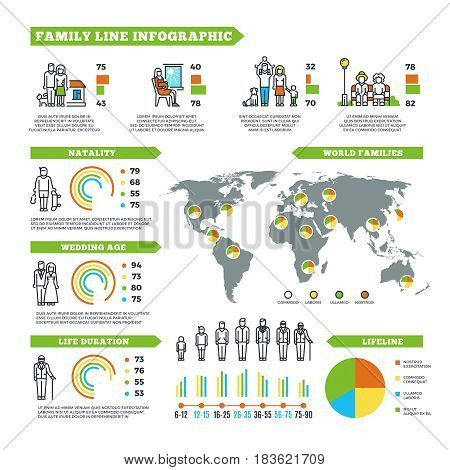 Family statistics vector infographics with population charts and demographics diagrams. World statistic family, life duration and natality, infographic data family illustration