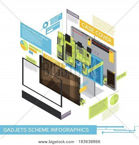 One gadget scheme infographics with case cover battery cd bay led display descriptions vector illustration