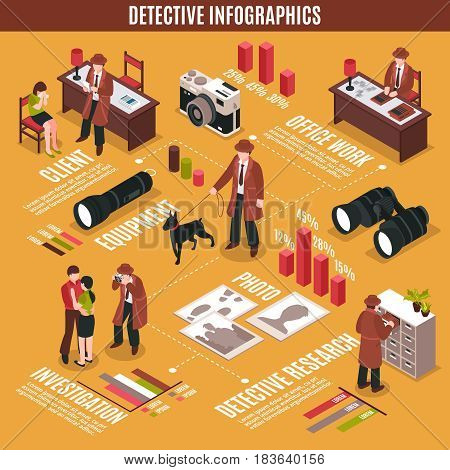 Isometric detective infographics with plainclothes man character investigating crime with pieces of equipment and polygonal diagrams vector illustration