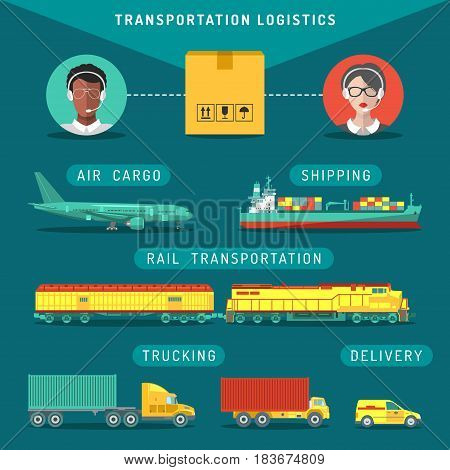 Vector transportation logistics concept. Management infographics in flat style. Shipping icons set. Sea, air, rail carriage, trucking services. Freight illustration.