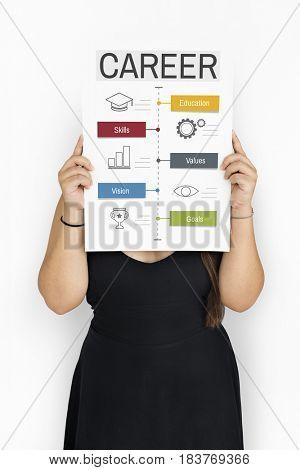 Career Analysis Training Achievement Evaluation