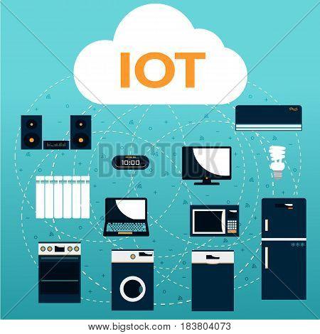 IOT. Internet of Things. Innovative technology Vector illustration