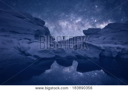 Night Landscape With Milky Way.