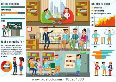 Coaching Infographic Horizontal Banners with psychological business personal development trainings diagrams and charts vector illustration