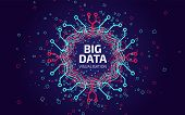 Big data visualization. Fractal element with lines and dots array. Big data connection complex. Data array visual concept. Graphic abstract background. Vector illustration poster