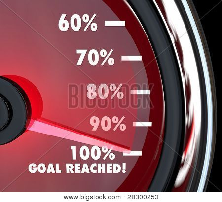 A red speedometer with a moving needle rising past numbers and percentages to hit 100 percent Goal Reached