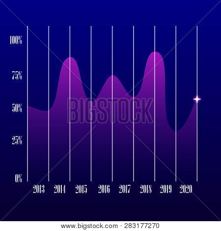 Candle stick graph chart of stock market investment trading, Bullish point, Bearish point. trend of graph design. poster