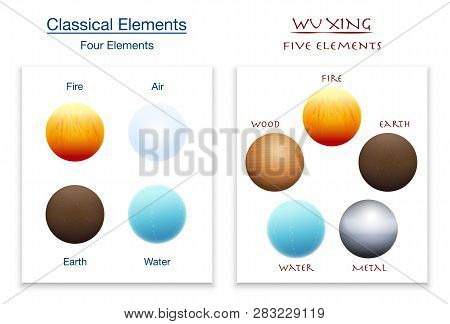 Classical Four Elements And Five Elements Of Wu Xing In Comparison. Isolated Vector Illustration On