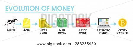 Evolution Of Money Vector Flat Style Design Illustration