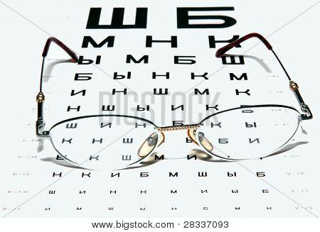 Glasses on a Eye Chart