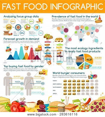Fast Food Infographic Vector & Photo (Free Trial)   Bigstock Fast Food Prevalence World Map on fast food consequences, fast food growth rate, fast food dangers, fast food effects, fast food impact, fast food health risks, fast food types, fast food causes,