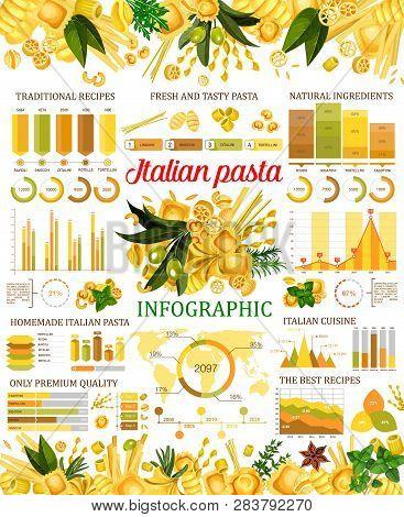 Infogaphics Italian Pasta Types, Vector Italy Cuisine Traditional Food. Spaghetti And Ravioli , Chif