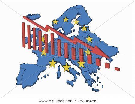 European Decline