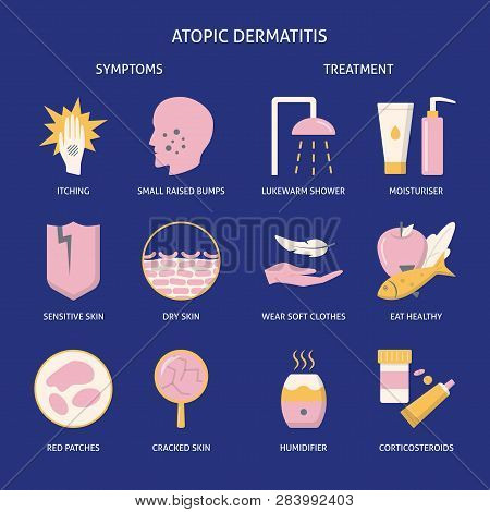 Atopic Dermatitis Symptoms And Treatment Icon Set In Flat Style