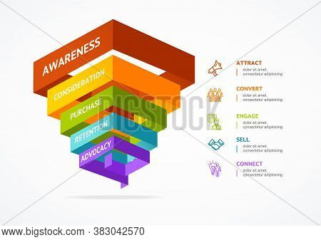 Sales Funnel Banner Concept Ad Poster Card Include Of Attract, Convert, Engage, Sell And Connect. Ve