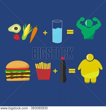 Eating Healthy Food = Skinny. Eating Junk Food = Fat. Choose Between Healthy Food And Junk Food.