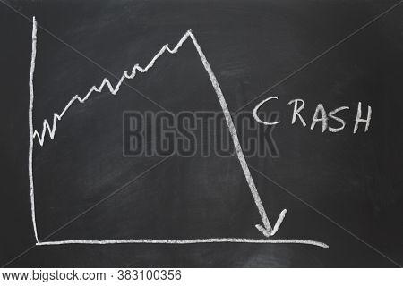 Stock Market Crash - Economy Crisis - Hand-drawn Graph On Chalkboard