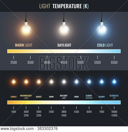 Light Temperature Infographics With Linear Chart From Warm To Cold Lighting With Text Captions For A