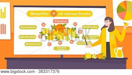 Benefits Of Citrus Fruits Flat Poster Advertising Vitamins  Antioxidants Healthy Fiber Amount Potass