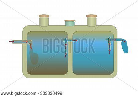 Septic Tank System. Principle Of Operation. Bio Septic Tank. Aeration Tank Pumping. Domestic Scheme