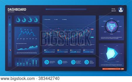 Dark Dashboard Ui, Ux, Kit Template With Infographics, Charts, Graphics. Mockup Modern Web App With