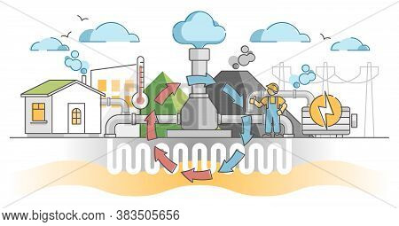 Geothermal Energy Production As Home Heating System Scheme Outline Concept. Temperature Source With