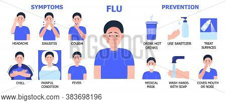 Flu Info-graphics Vector. Cold, Influenza Symptoms Are Shown. Icons Of Fever, Headache, Cough Are Sh