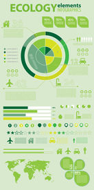 Ecology infographics collection charts world map graphic vector elements