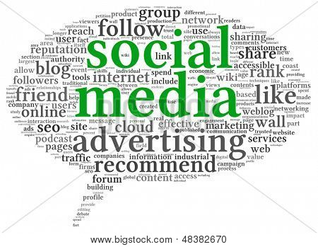 Social media advertising concept in word tag cloud of think bubble
