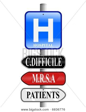 Illustration of a hospital sign nailed to a pole above two arrow signs stating known hospital infections of Clostridium difficile and MRSA with a lower third sign pointing patients in the opposite direction. Isolated on a white background. poster