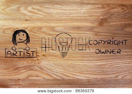 Funny Formula Of Intellectual Property Or Copyright: Artist Plus An Idea