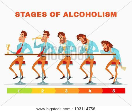 cartoon illustration of men at different stages of alcoholic intoxication. Icons of drunk men sitting at a bar counter