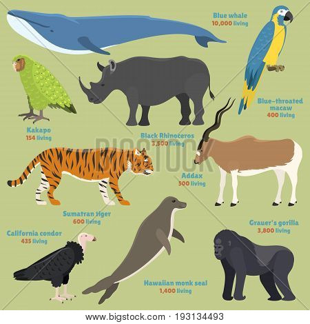 Different kinds deleted species dying rare uncommon red book animals characters vector illustration. Polar bear zebra sea lion big panda western gorila magellanic penguin king cobra african elephant