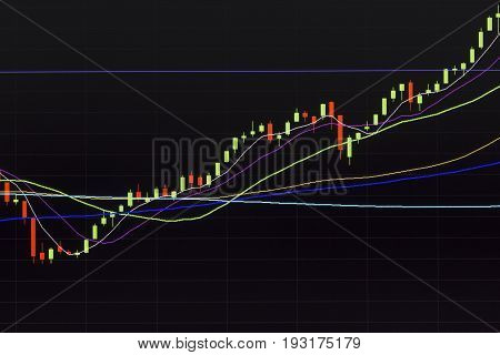 Candlestick chart patterns uptrend ,Stock Market .