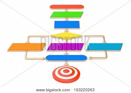 Algorithm flowchart with goal. 3D rendering isolated on white background