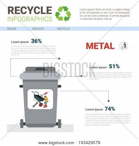 Rubbish Container For Metal Waste Infographic Banner Recycle Sorting Garbage Concept Vector Illustration