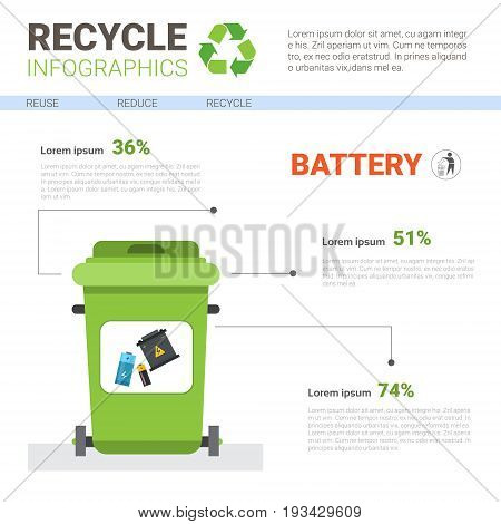Rubbish Container For Battery Waste Infographic Banner Recycle Sorting Garbage Concept Vector Illustration