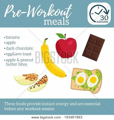 Pre-workout Meals Poster. Best Food Before Sport Training. Vector Illustration Healthy Lifestyle. Ba