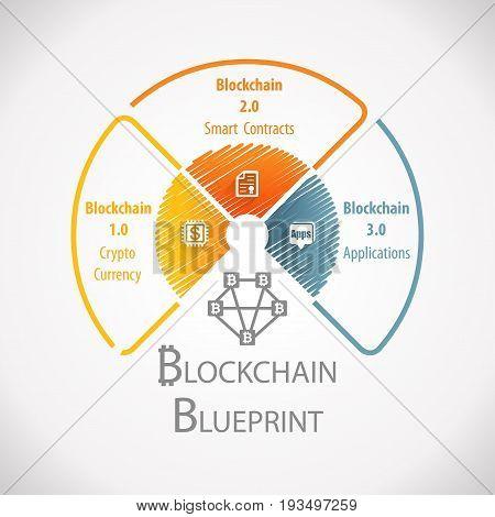 Blockchain Blueprint Fintech Financial Technology Wheel Infographic