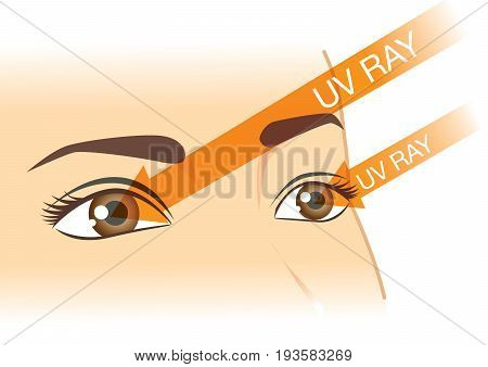 UV ray from sunlight straight into eyes of woman. Illustration about health and vision.