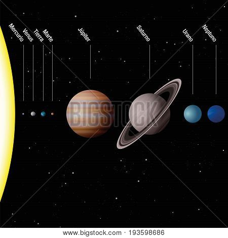 Planets of our solar system, SPANISH LABELING - true to scale - Sun and eight planets Mercury, Venus, Earth, Mars, Jupiter, Saturn, Uranus, Neptune -  Vector illustration.