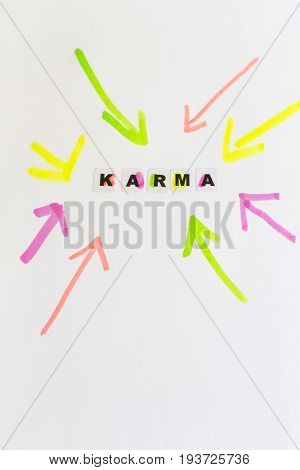 Karma word written in black letters on neutral background