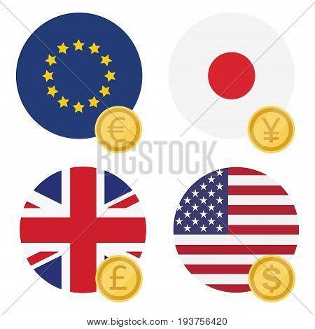 Euro, Dollar, Pound And Yen