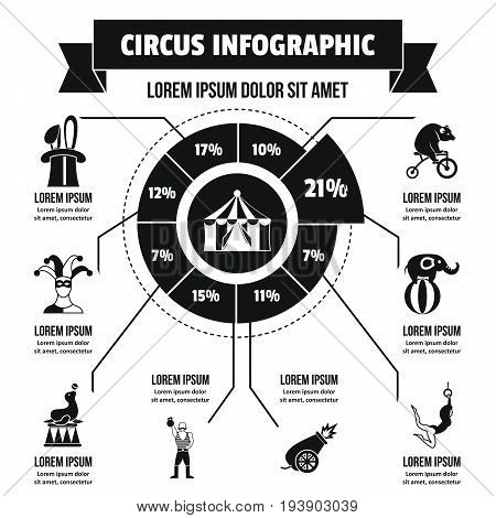 Circus infographic banner concept. Simple illustration of circus infographic vector poster concept for web
