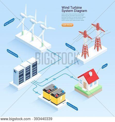 Wind Turbine System Diagram Isometric Vector Illustrations.