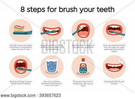 Dental Hygiene Infographic. Oral Healthcare Guide, Tooth Brushing For Dental Care. How To Brush Your