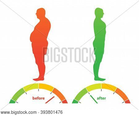 Weight Loss. Body With Different Weight. Silhouette Of A Man In Profile. The Effect Of Nutrition On