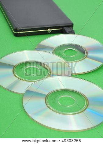 CD-ROM and mobile memory