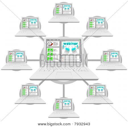 Webinar - Network Of Linked Computers